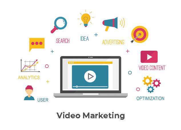 Infografik_Filmproduktion_Berglandfilm_Video_Marketing